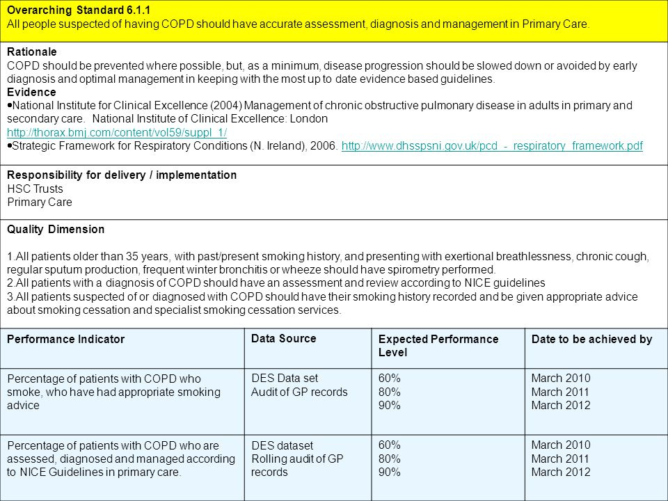 2018 Guidelines For Copd Management Uptodate Inc Careers