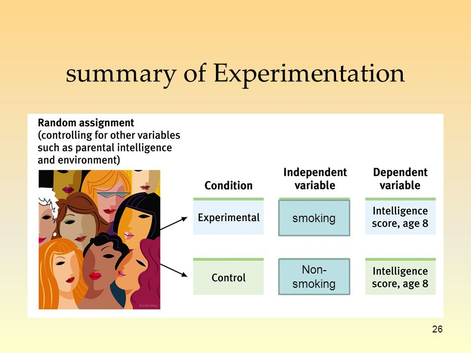 26 summary of Experimentation smoking Non- smoking