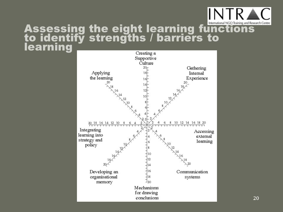 21 Practical starting points for organisational learning - Individuals 1.Build learning into job descriptions and individual work plans (motive) 2.Ensure everyone has a plan for their own learning and development (means) 3.Develop reflective practitioner competencies (means) 4.Leadership development using the '5 disciplines' (means) 5.Ensure leaders act as champions / models 6.Provide a range of opportunities - supervision, mentoring, coaching, action-learning 7.Encourage and enable people to make informal connections with colleagues (opportunity)