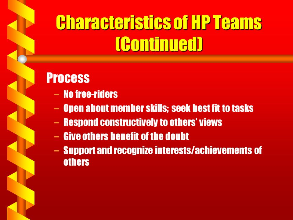 Characteristics of HP Teams (Continued) Process –No free-riders –Open about member skills; seek best fit to tasks –Respond constructively to others' v