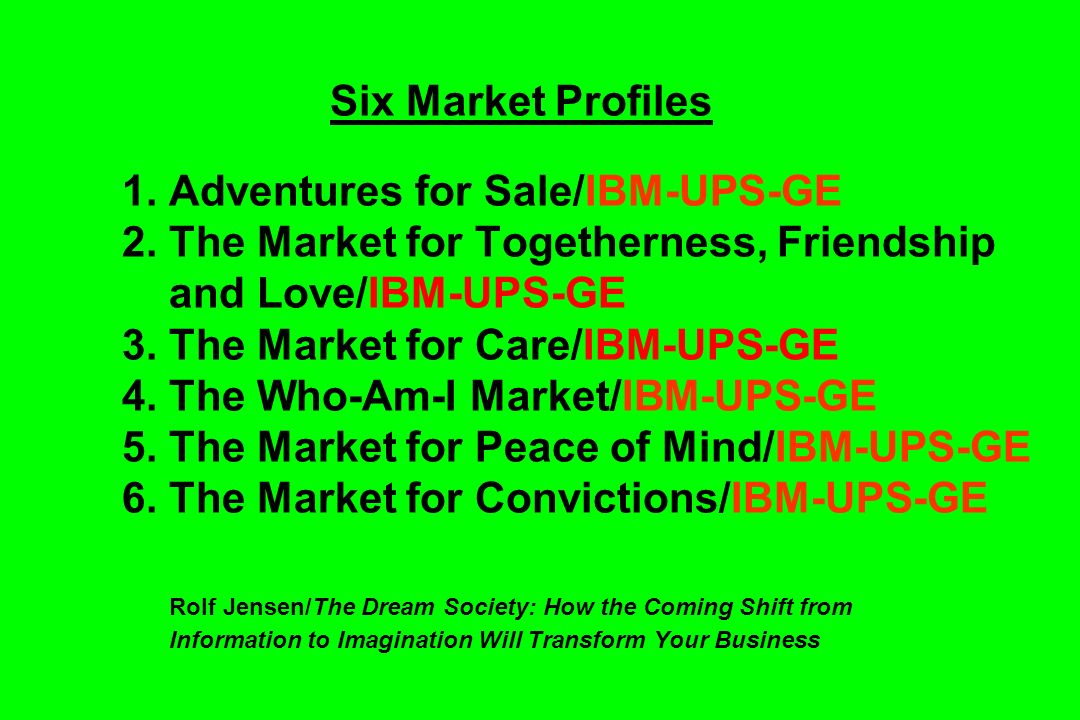 Six Market Profiles 1. Adventures for Sale/IBM-UPS-GE 2.