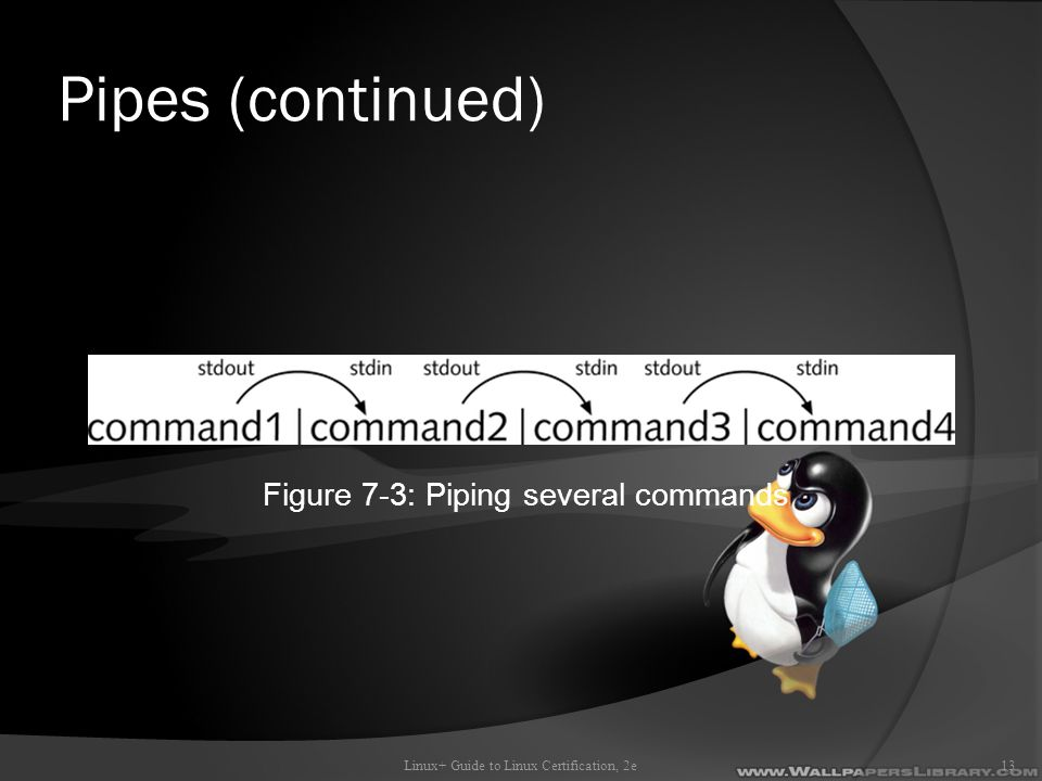 Pipes (continued) 13Linux+ Guide to Linux Certification, 2e Figure 7-3: Piping several commands