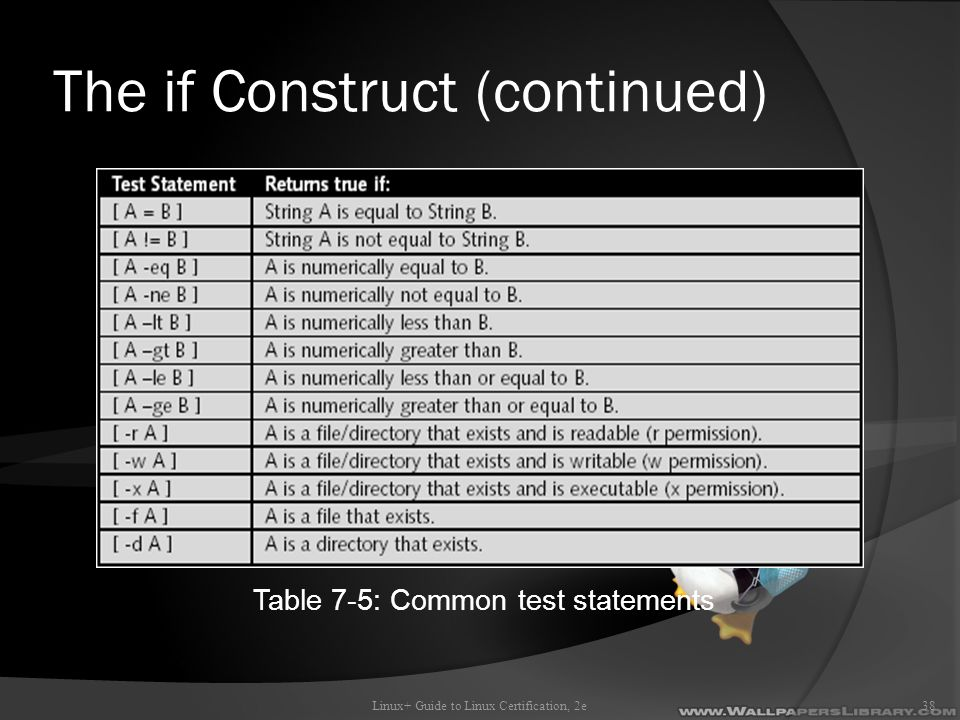 The if Construct (continued) Linux+ Guide to Linux Certification, 2e38 Table 7-5: Common test statements