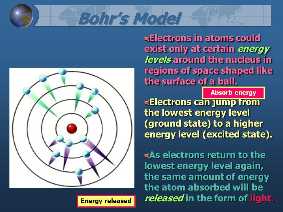 Structure of Matter Structure of Matter Structure of Matter ...