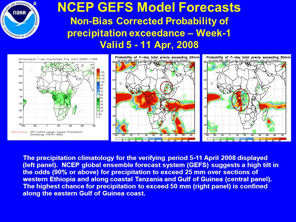 NCEP GEFS Model Forecasts Non-Bias Corrected Probability of precipitation exceedance – Week-1 Valid Apr, 2008 The precipitation climatology for the verifying period 5-11 April 2008 displayed (left panel).
