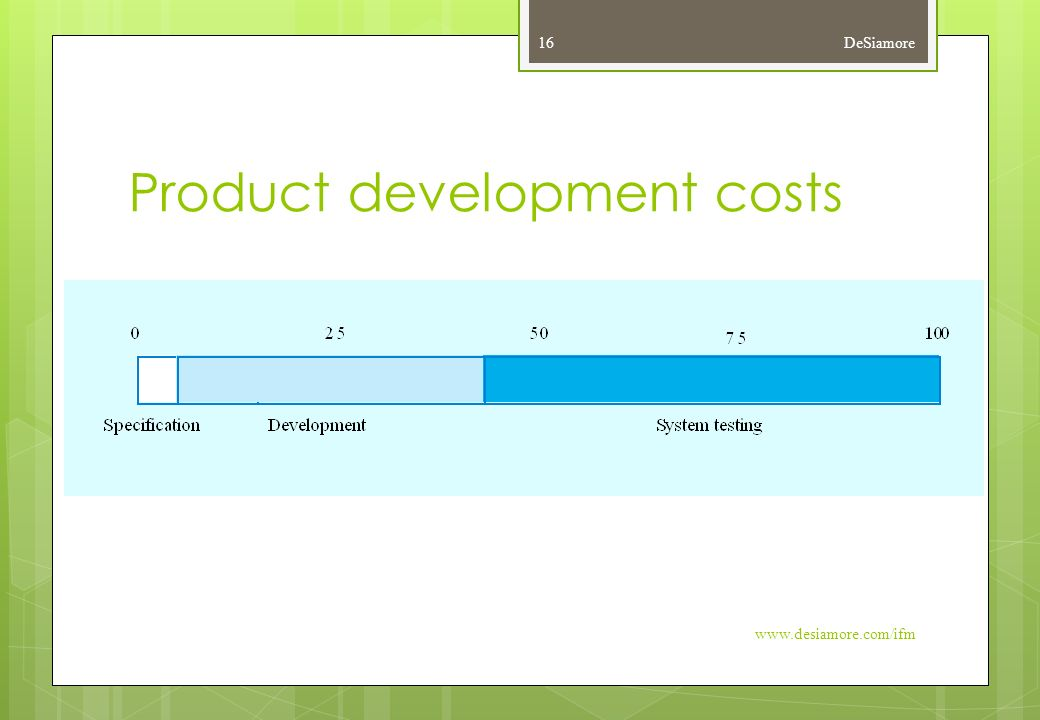 Product development costs DeSiamore   16