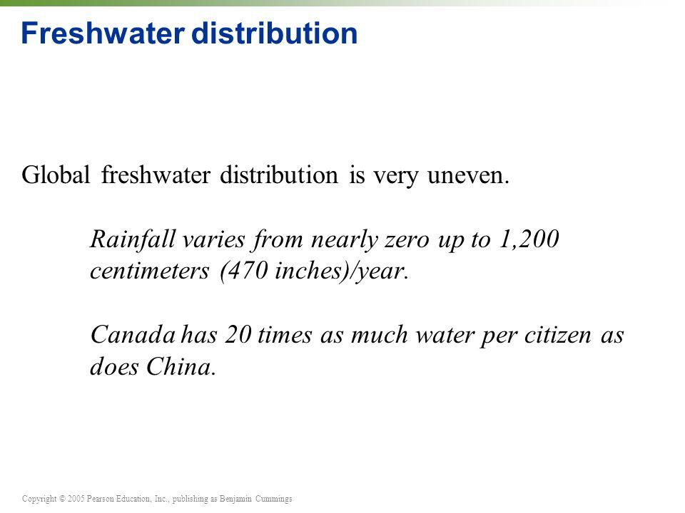 Copyright © 2005 Pearson Education, Inc., publishing as Benjamin Cummings Freshwater distribution Global freshwater distribution is very uneven.