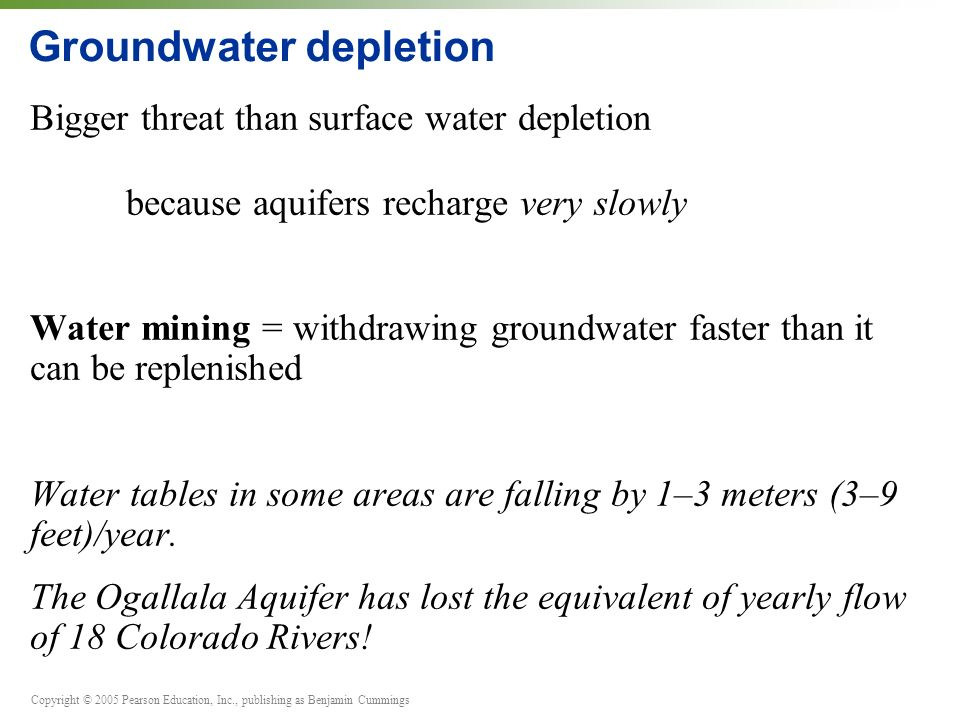 Copyright © 2005 Pearson Education, Inc., publishing as Benjamin Cummings Groundwater depletion Bigger threat than surface water depletion because aquifers recharge very slowly Water mining = withdrawing groundwater faster than it can be replenished Water tables in some areas are falling by 1–3 meters (3–9 feet)/year.
