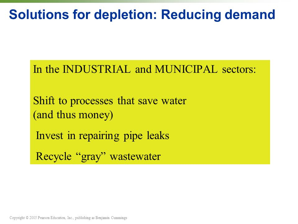 Copyright © 2005 Pearson Education, Inc., publishing as Benjamin Cummings Solutions for depletion: Reducing demand In the INDUSTRIAL and MUNICIPAL sectors: Shift to processes that save water (and thus money) Invest in repairing pipe leaks Recycle gray wastewater
