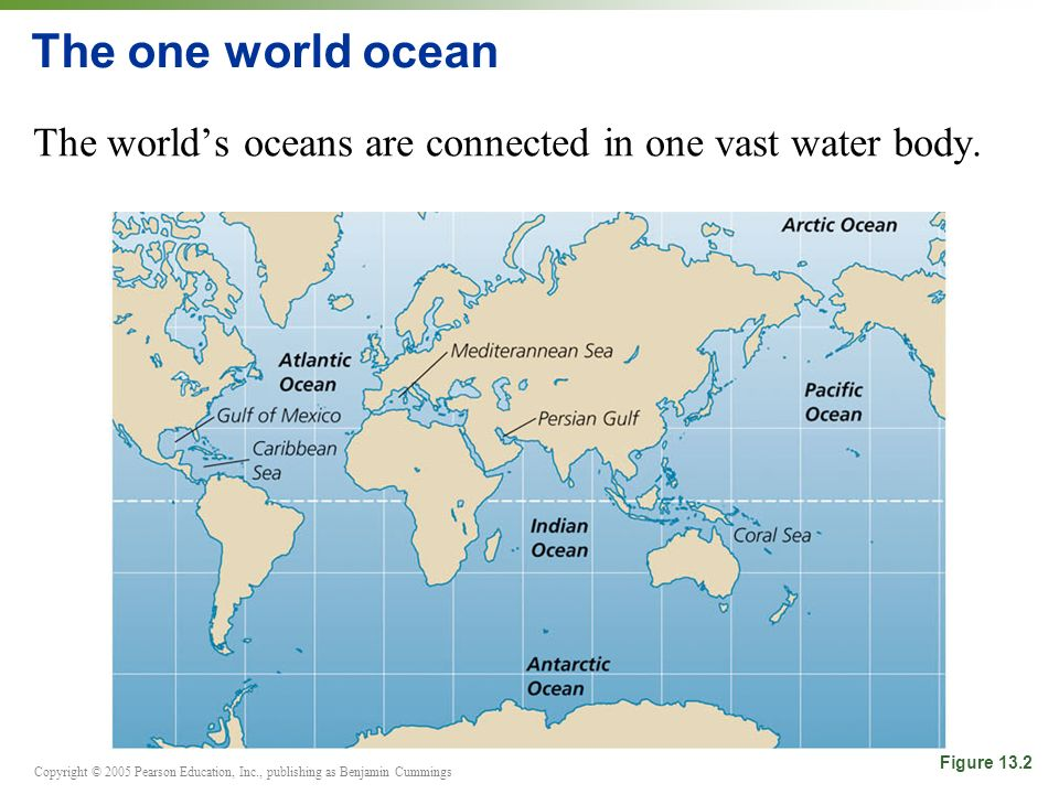 Copyright © 2005 Pearson Education, Inc., publishing as Benjamin Cummings The one world ocean The world's oceans are connected in one vast water body.