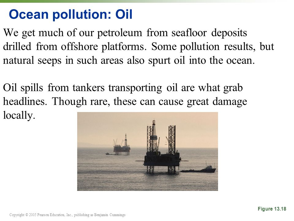 Copyright © 2005 Pearson Education, Inc., publishing as Benjamin Cummings Ocean pollution: Oil We get much of our petroleum from seafloor deposits drilled from offshore platforms.
