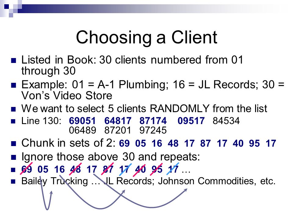 Choosing a Client Listed in Book: 30 clients numbered from 01 through 30 Example: 01 = A-1 Plumbing; 16 = JL Records; 30 = Von's Video Store We want to select 5 clients RANDOMLY from the list Line 130: Chunk in sets of 2: Ignore those above 30 and repeats: … Bailey Trucking … JL Records; Johnson Commodities, etc.