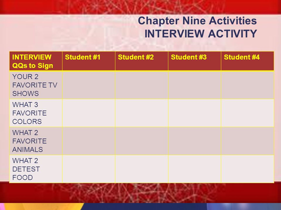 Chapter Nine Activities INTERVIEW ACTIVITY INTERVIEW QQs to Sign Student #1Student #2Student #3Student #4 YOUR 2 FAVORITE TV SHOWS WHAT 3 FAVORITE COLORS WHAT 2 FAVORITE ANIMALS WHAT 2 DETEST FOOD
