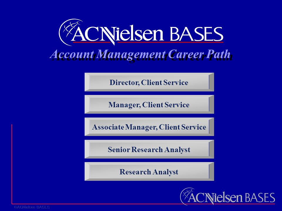 Account Management Career Path Director, Client Service Manager, Client Service Associate Manager, Client Service Research Analyst Senior Research Analyst
