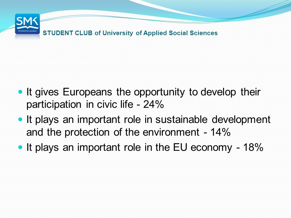 STUDENT CLUB of University of Applied Social Sciences It gives Europeans the opportunity to develop their participation in civic life - 24% It plays an important role in sustainable development and the protection of the environment - 14% It plays an important role in the EU economy - 18%