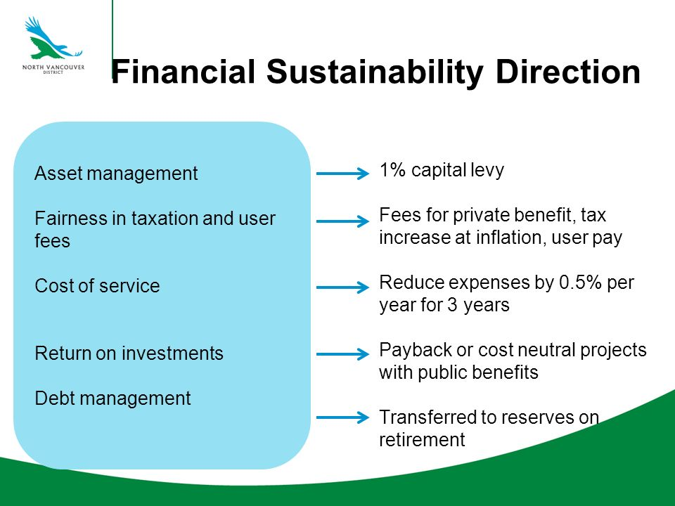 Financial Sustainability Direction Asset management Fairness in taxation and user fees Cost of service Return on investments Debt management 1% capital levy Fees for private benefit, tax increase at inflation, user pay Reduce expenses by 0.5% per year for 3 years Payback or cost neutral projects with public benefits Transferred to reserves on retirement