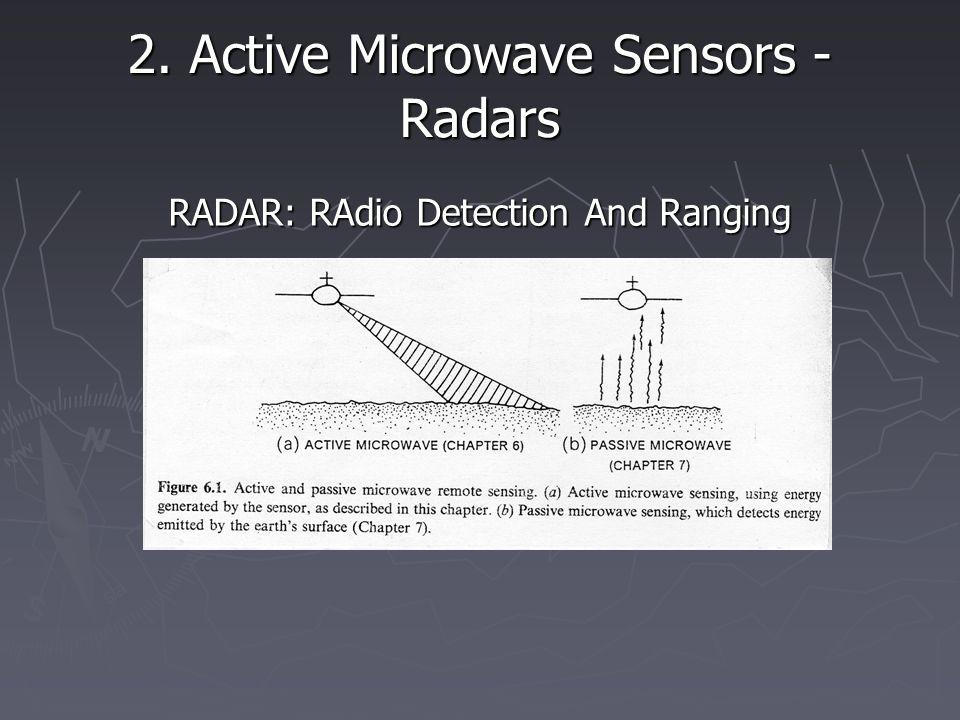 Active Microwave Sensors Radars Radar Radio Detection And Ranging
