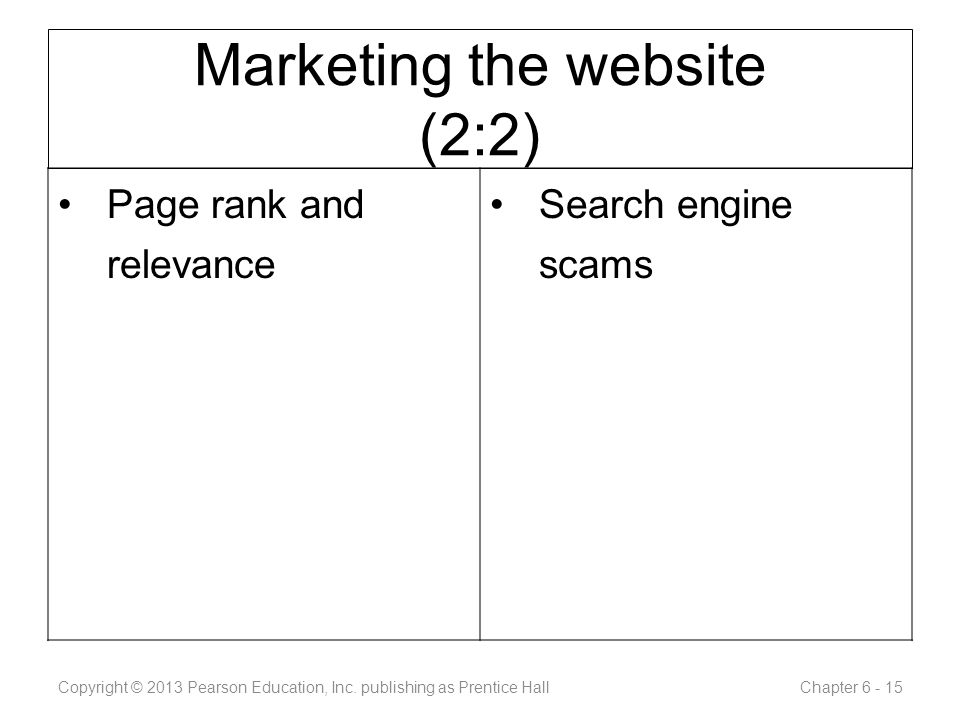 Marketing the website (2:2) Copyright © 2013 Pearson Education, Inc.