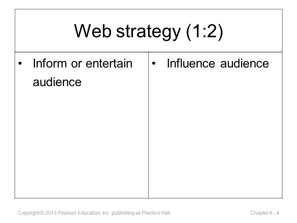 Web strategy (1:2) Copyright © 2013 Pearson Education, Inc.