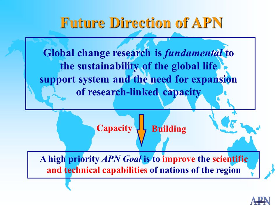 Workshop Objectives (from an APN perspective) Workshop Objectives (from an APN perspective) To develop the capacity of APN member countries on integrated monitoring and assessment To facilitate regional research cooperation on integrated monitoring and assessment To contribute to the implementation of APEIS