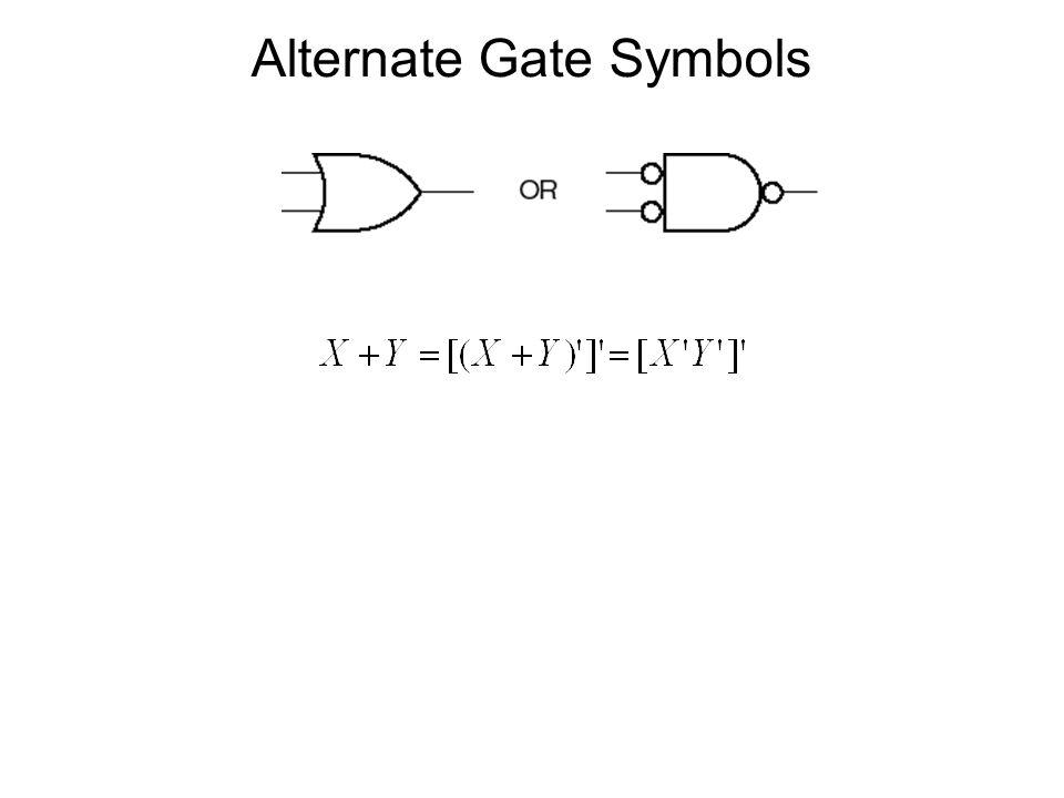 Alternate Gate Symbols