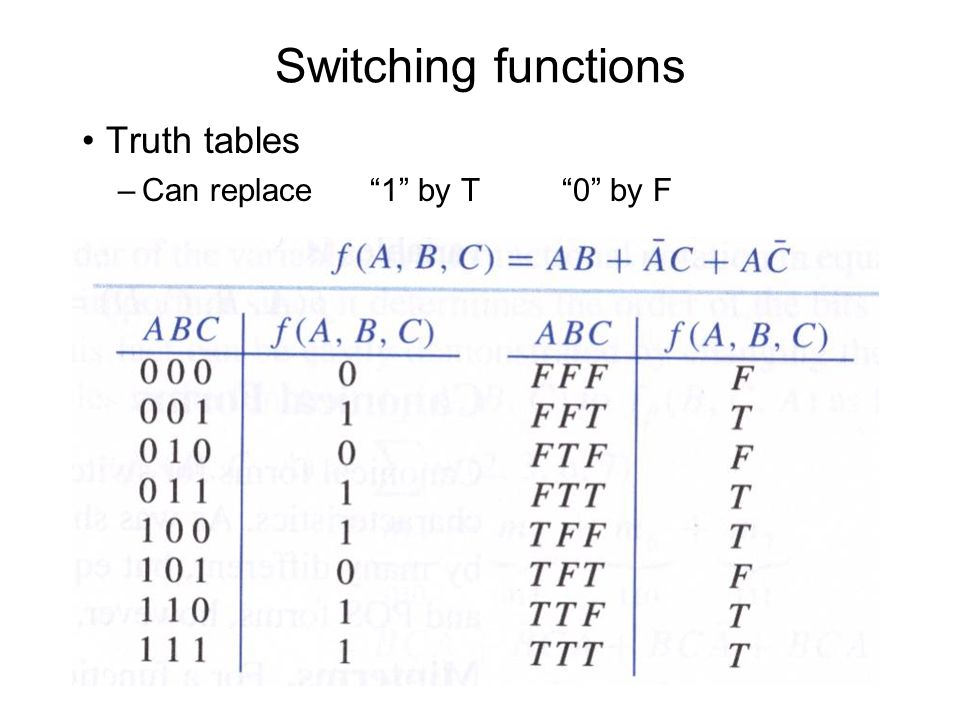 Switching functions Truth tables –Can replace 1 by T 0 by F