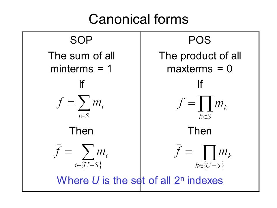Canonical forms Where U is the set of all 2 n indexes SOP The sum of all minterms = 1 If Then POS The product of all maxterms = 0 If Then