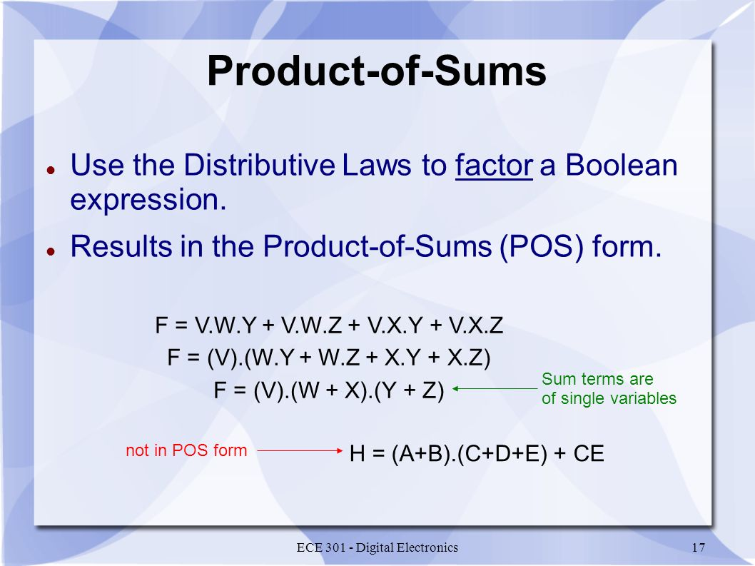 ECE 301 - Digital Electronics17 Product-of-Sums Use the Distributive Laws to factor a Boolean expression.