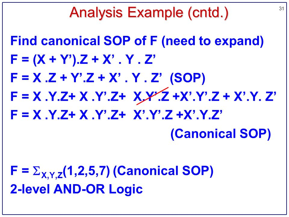 31 Analysis Example (cntd.) Find canonical SOP of F (need to expand) F = (X + Y').Z + X'.