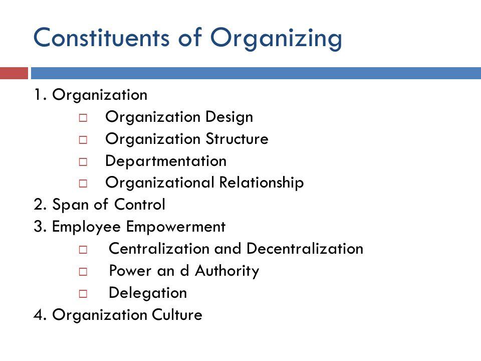 Constituents of Organizing 1. Organization  Organization Design  Organization Structure  Departmentation  Organizational Relationship 2. Span of C