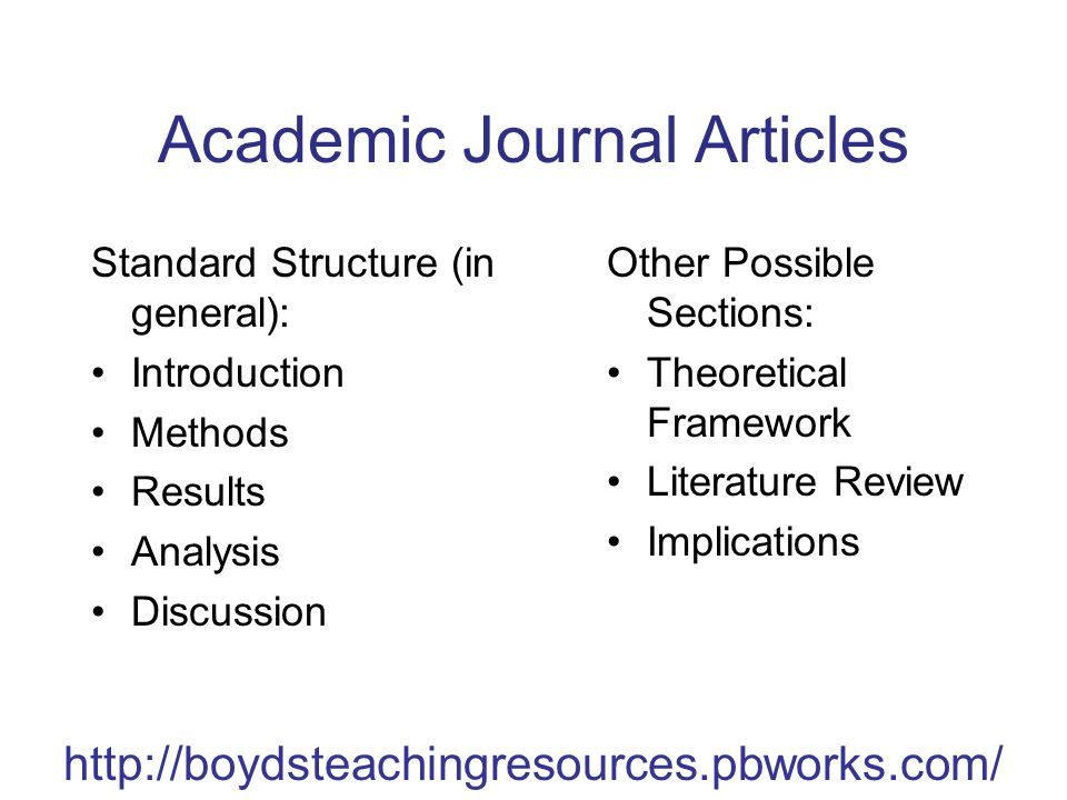 Academic Journal Articles Standard Structure (in general): Introduction Methods Results Analysis Discussion Other Possible Sections: Theoretical Framework Literature Review Implications