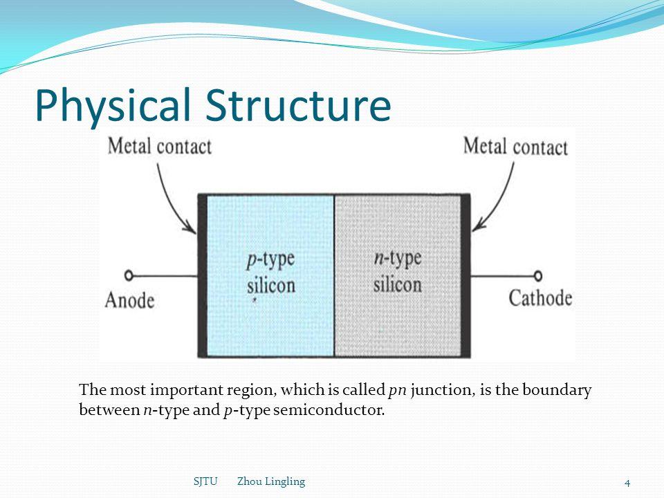 jonction pn exercise pdf