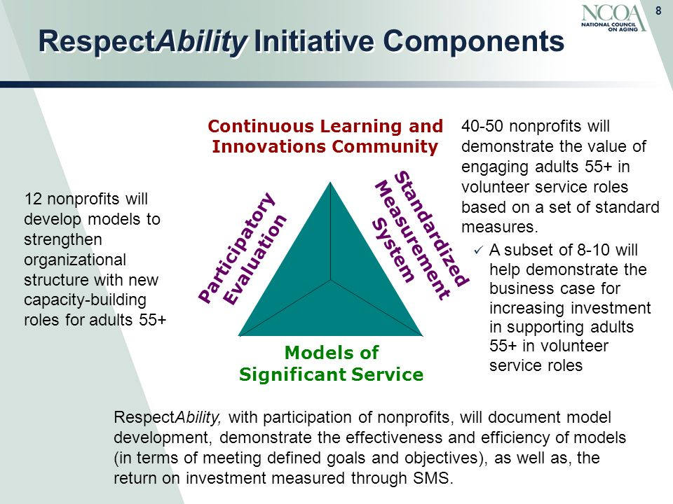 8 Participatory Evaluation Models of Significant Service 12 nonprofits will develop models to strengthen organizational structure with new capacity-building roles for adults 55+ 40-50 nonprofits will demonstrate the value of engaging adults 55+ in volunteer service roles based on a set of standard measures.
