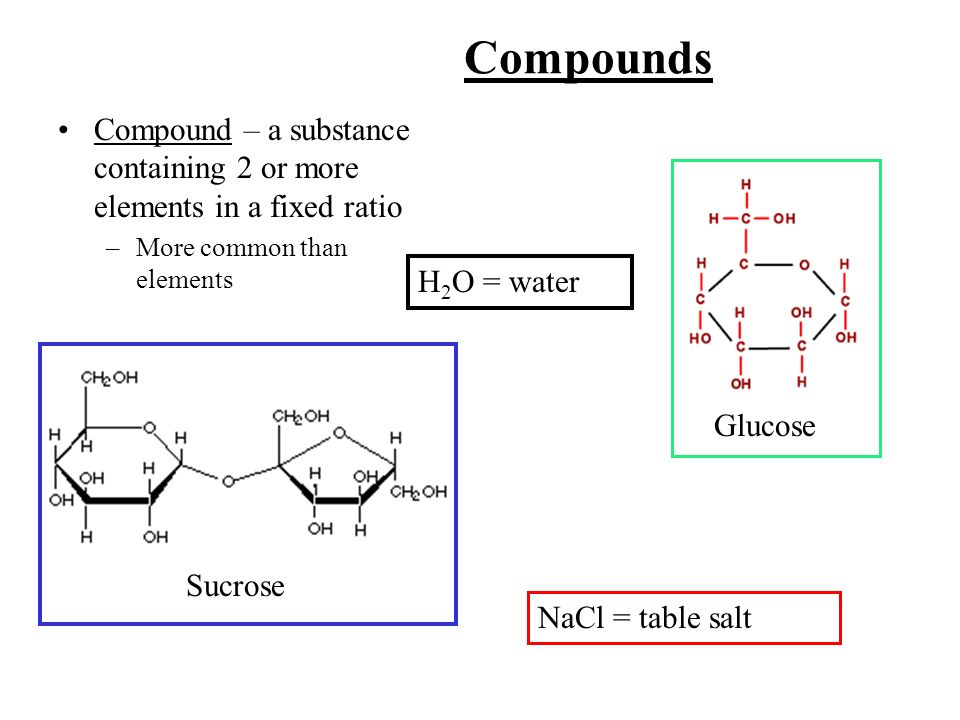 Compounds Compound – a substance containing 2 or more elements in a fixed ratio –More common than elements NaCl = table salt H 2 O = water Glucose Sucrose