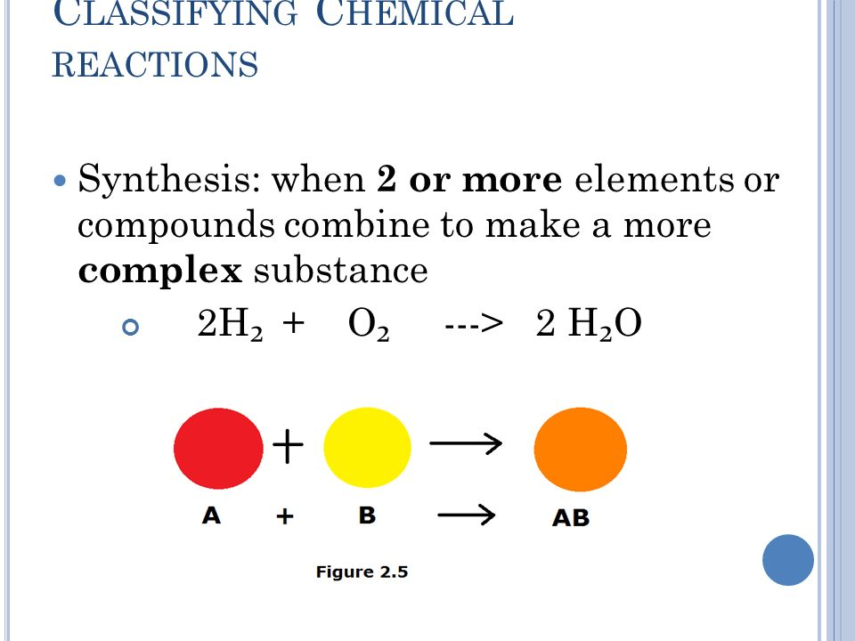 C LASSIFYING C HEMICAL REACTIONS Synthesis: when 2 or more elements or compounds combine to make a more complex substance 2H ₂ + O ₂ ---> 2 H ₂ O