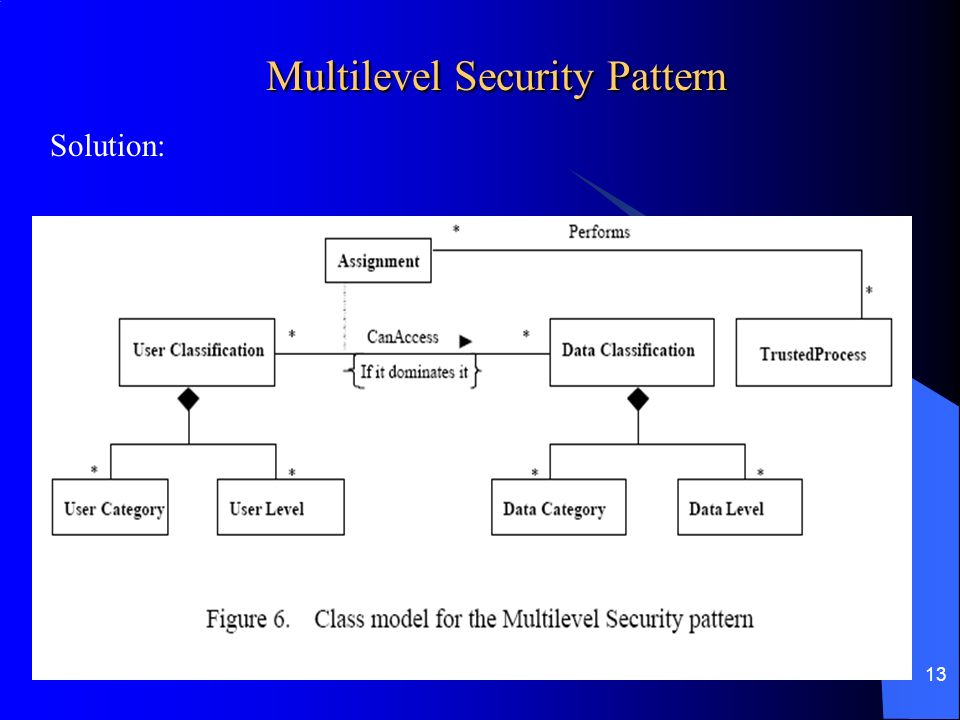 13 Multilevel Security Pattern Solution: