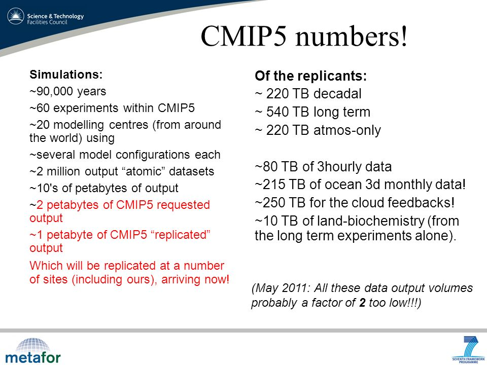 Simulations: ~90,000 years ~60 experiments within CMIP5 ~20 modelling centres (from around the world) using ~several model configurations each ~2 million output atomic datasets ~10 s of petabytes of output ~2 petabytes of CMIP5 requested output ~1 petabyte of CMIP5 replicated output Which will be replicated at a number of sites (including ours), arriving now.