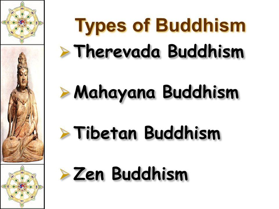 Types of Buddhism  Therevada Buddhism  Mahayana Buddhism  Tibetan Buddhism  Zen Buddhism  Therevada Buddhism  Mahayana Buddhism  Tibetan Buddhism  Zen Buddhism