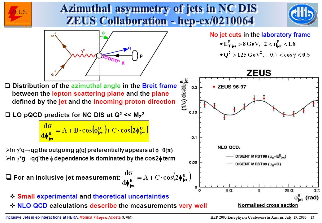 Inclusive Jets in ep Interactions at HERA, Mónica V á zquez Acosta (UAM) HEP 2003 Europhysics Conference in Aachen, July 19, Azimuthal asymmetry of jets in NC DIS ZEUS Collaboration - hep-ex/  LO pQCD predicts for NC DIS at Q 2 << M Z 2  In  * q→qg the outgoing g(q) preferentially appears at   In  *g→qq the  dependence is dominated by the cos2  term  For an inclusive jet measurement:  Distribution of the azimuthal angle in the Breit frame between the lepton scattering plane and the plane defined by the jet and the incoming proton direction  Small experimental and theoretical uncertainties  NLO QCD calculations describe the measurements very well Normalised cross section No jet cuts in the laboratory frame