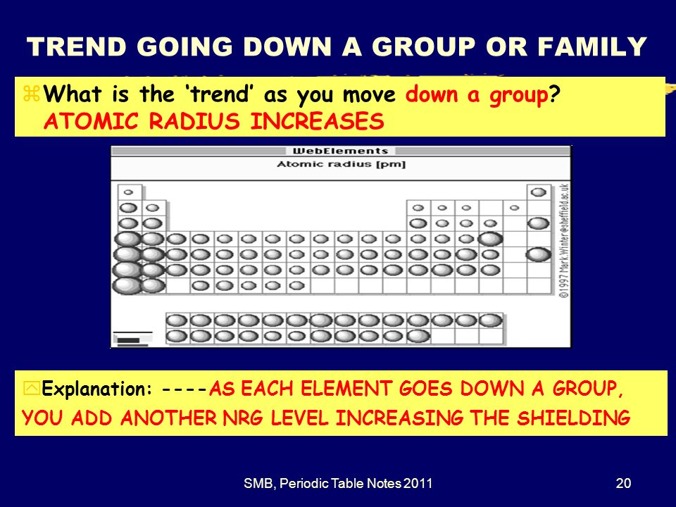 smb periodic table notes 201120 trend going down a group or family zwhat is the - Periodic Table As You Move Down
