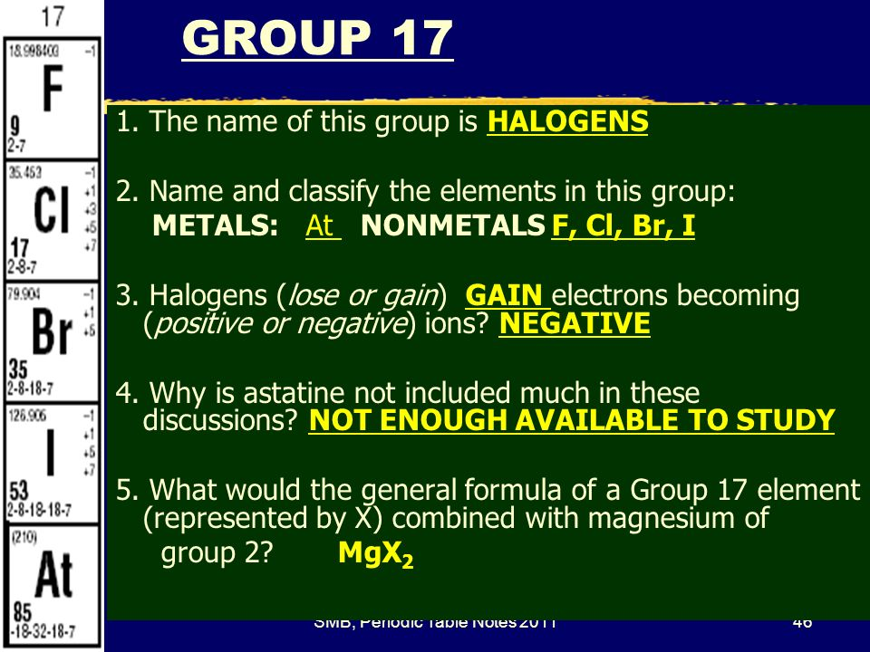 Iiiiii smb periodic table notes the periodic table topic 5 click smb periodic table notes 201146 group 17 1 the name of this group is urtaz Choice Image