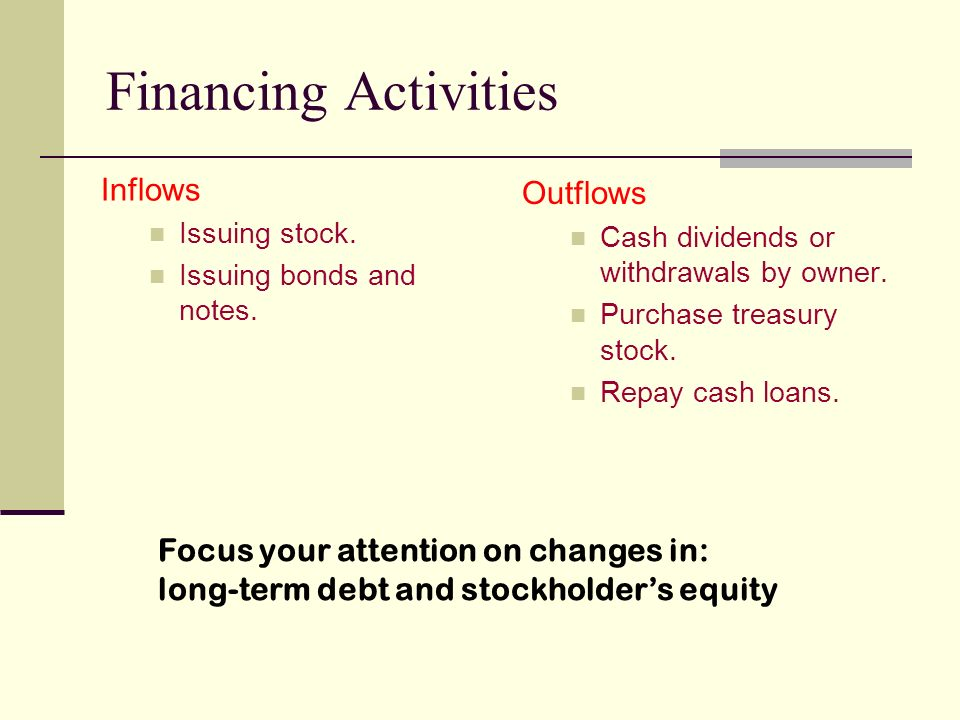 Financing Activities Inflows Issuing stock. Issuing bonds and notes.