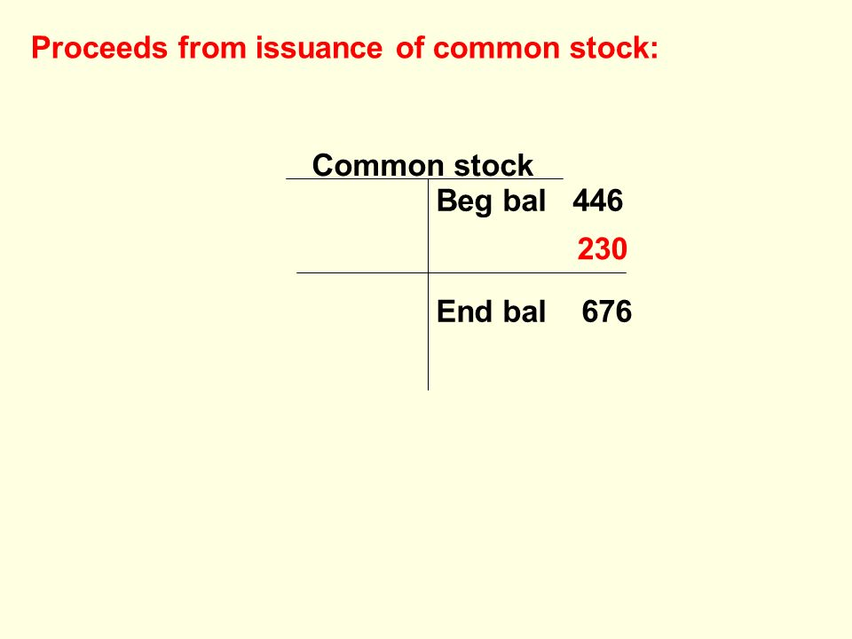 Proceeds from issuance of common stock: Common stock Beg bal 446 End bal
