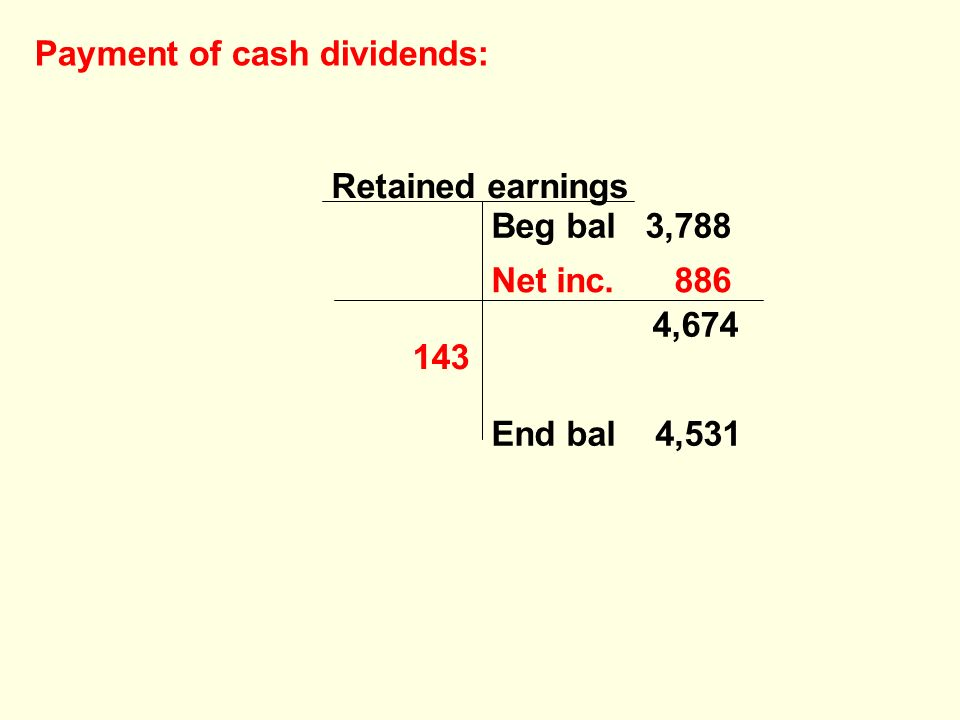 Payment of cash dividends: Retained earnings Beg bal 3,788 End bal 4,531 Net inc ,674