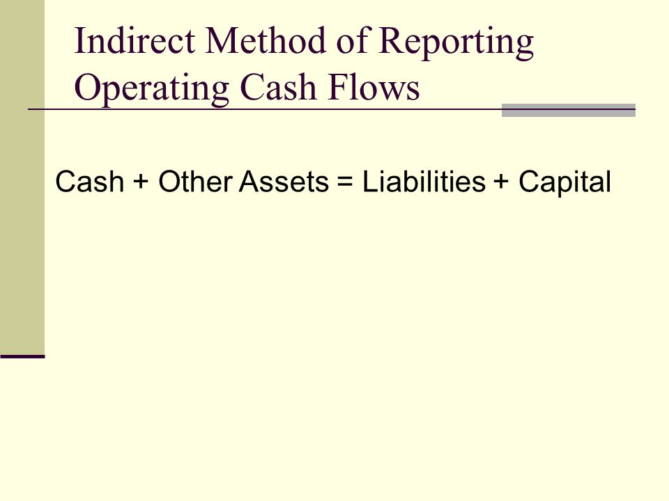 Cash + Other Assets = Liabilities + Capital