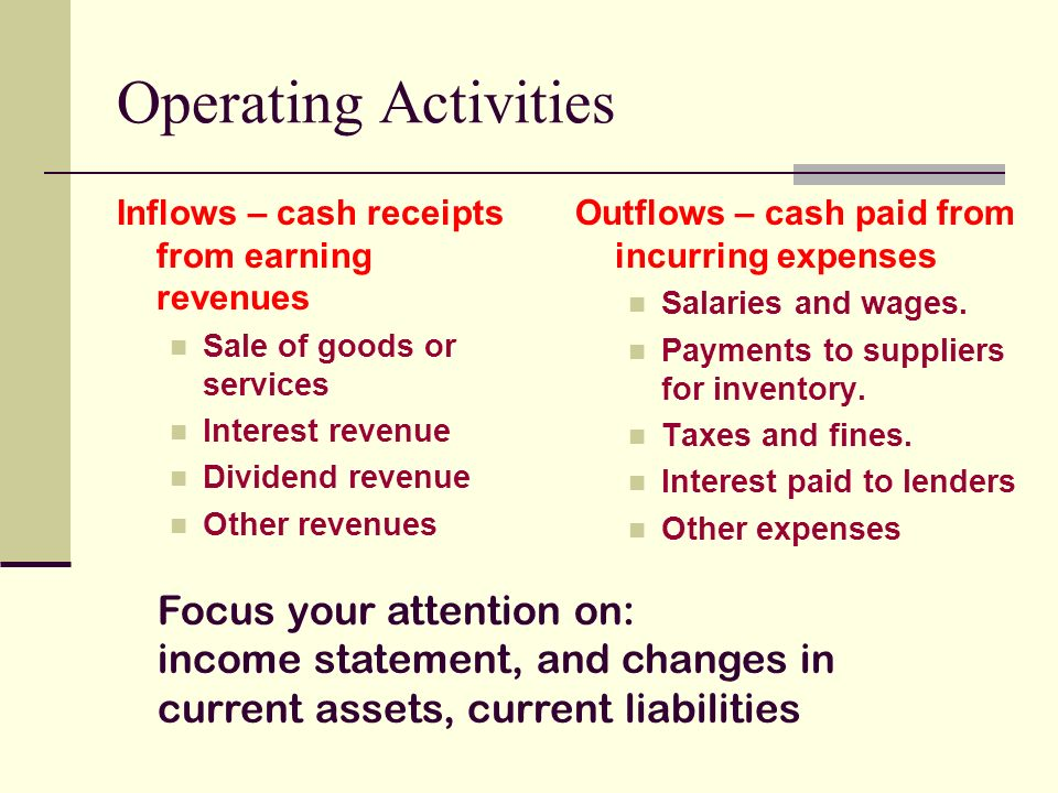 Outflows – cash paid from incurring expenses Salaries and wages.