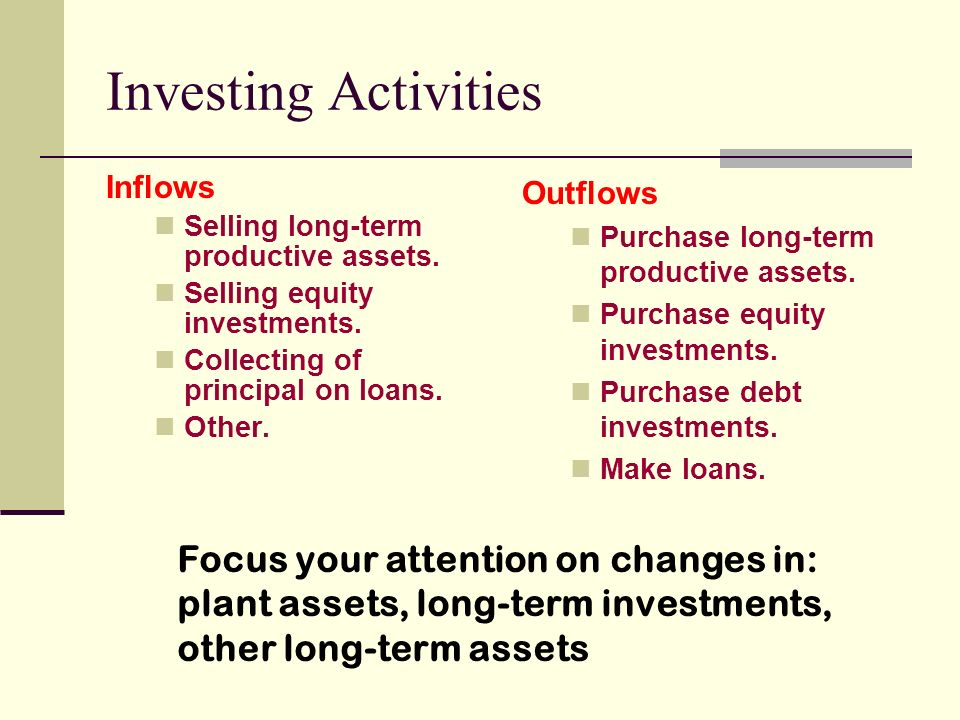 Investing Activities Outflows Purchase long-term productive assets.