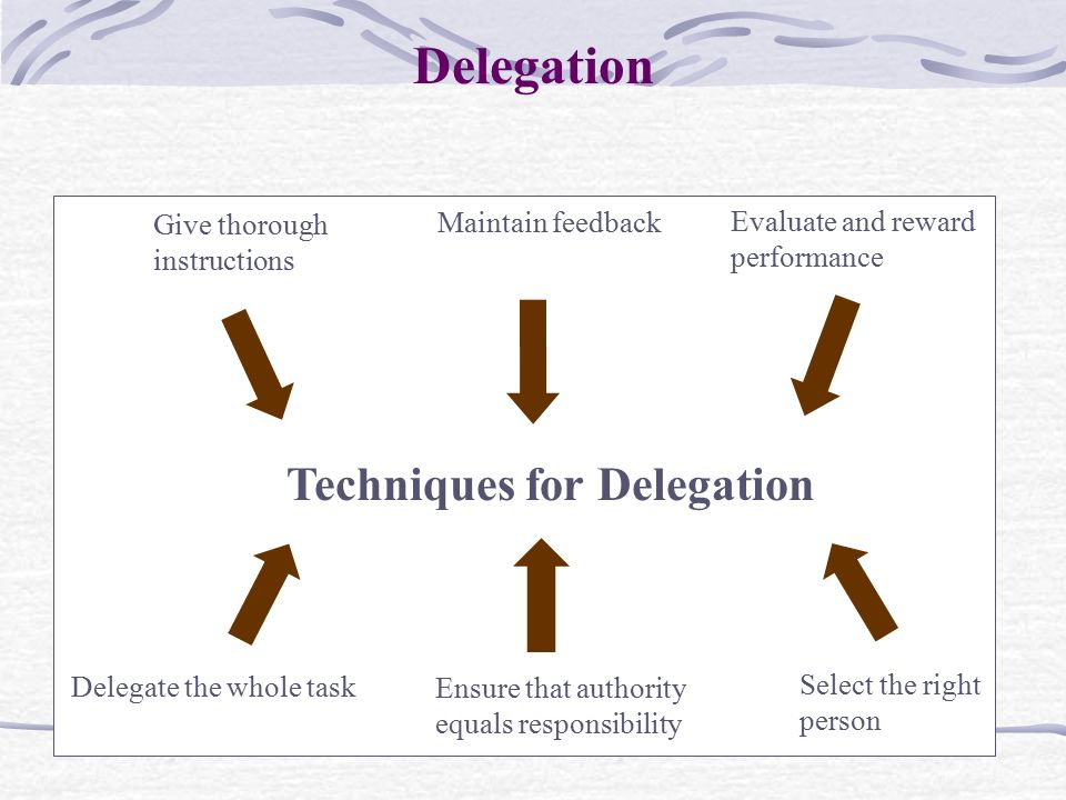Techniques for Delegation Give thorough instructions Maintain feedback Evaluate and reward performance Delegate the whole task Select the right person