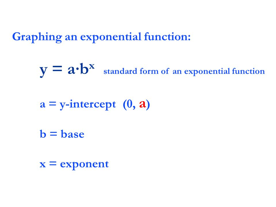 Exponential Equation Form - Jennarocca
