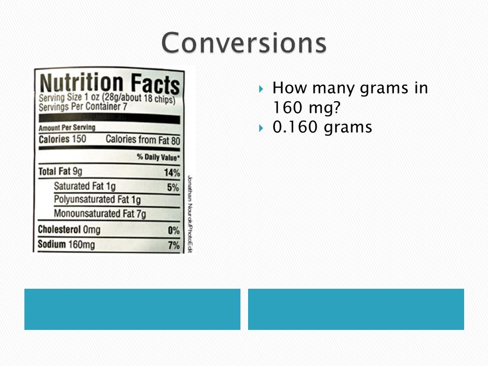  How many grams in 160 mg  grams